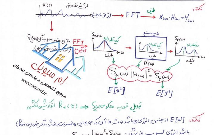 جزوه دست نویس مهندسی زلزله پیشرفته دکتر محمدرضا تابش پور