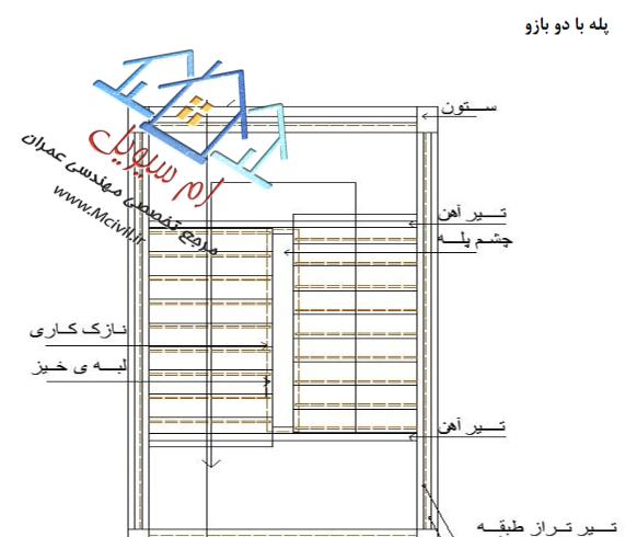 جزوه آشنایی با دیتیل های اجرایی ساختمان