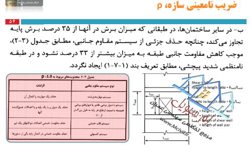 جزوه دوره کاربردی آیین نامه زلزله ۲۸۰۰ ویرایش ۴