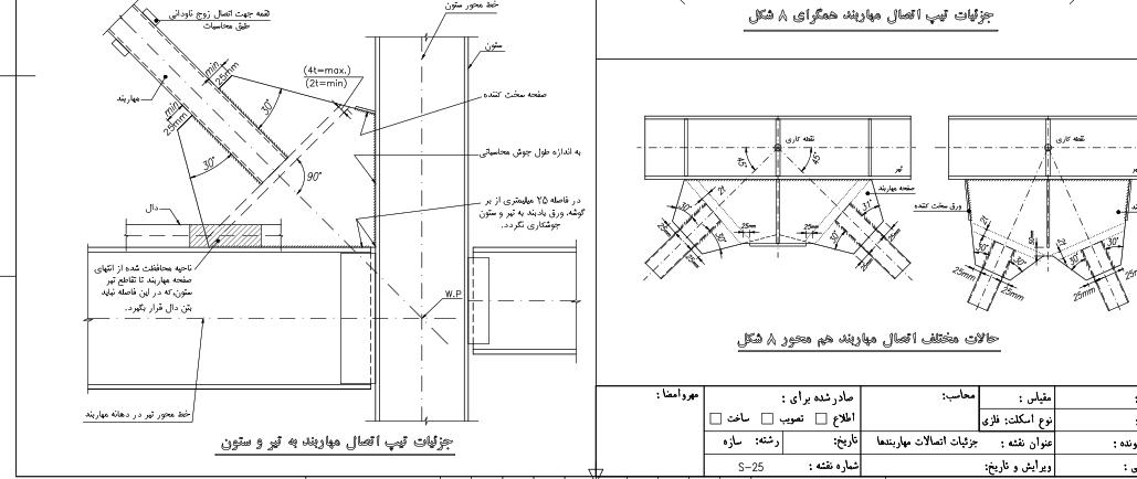راهنمای تهیه نقشه سازه های فولادی